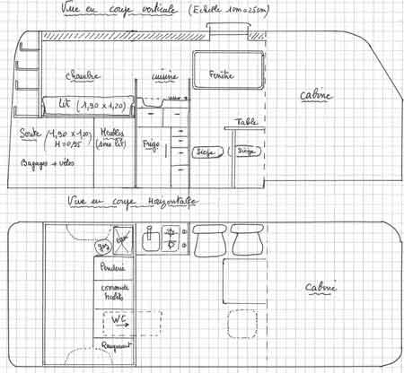plan d 39 am nagement du camping car. Black Bedroom Furniture Sets. Home Design Ideas